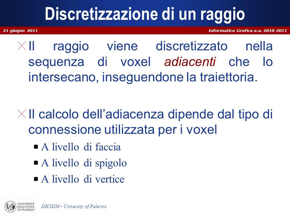 Informatica Grafica a.a. 2010-2011 DICGIM – University of Palermo Discretizzazione di un raggio Il raggio viene discretizzato nella sequenza di voxel