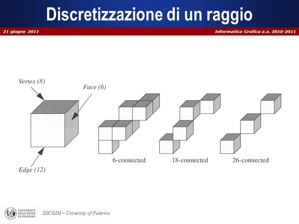 Informatica Grafica a.a. 2010-2011 DICGIM – University of Palermo Discretizzazione di un raggio 21 giugno 2011