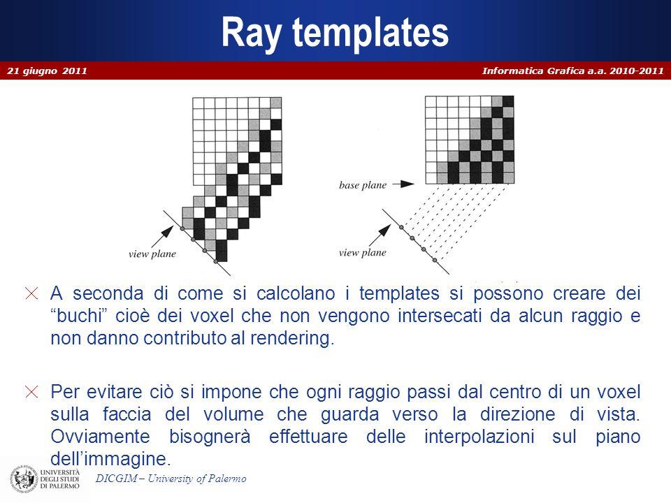 Informatica Grafica a.a. 2010-2011 DICGIM – University of Palermo Ray templates A seconda di come si calcolano i templates si possono creare deibuchi
