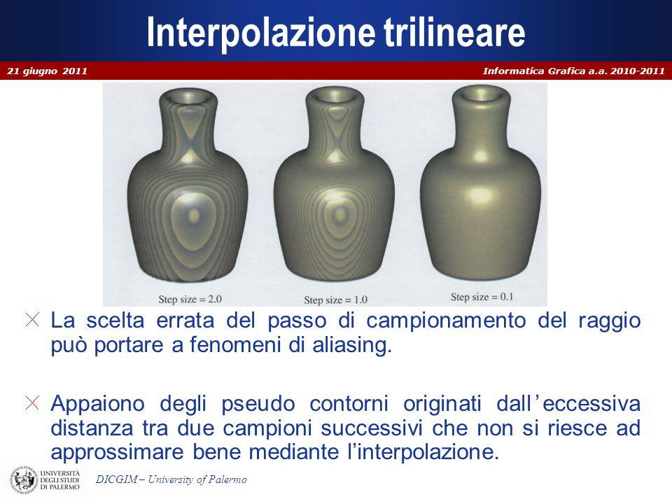 Informatica Grafica a.a. 2010-2011 DICGIM – University of Palermo Interpolazione trilineare La scelta errata del passo di campionamento del raggio può