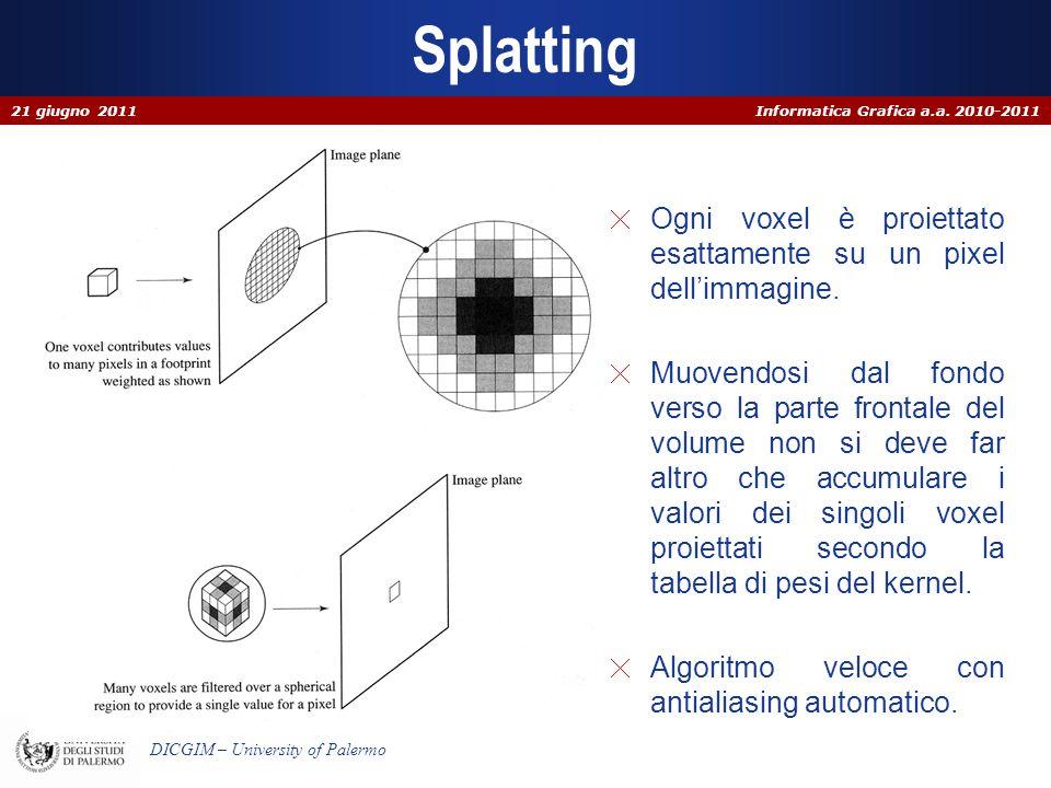 Informatica Grafica a.a. 2010-2011 DICGIM – University of Palermo Splatting Ogni voxel è proiettato esattamente su un pixel dellimmagine. Muovendosi d
