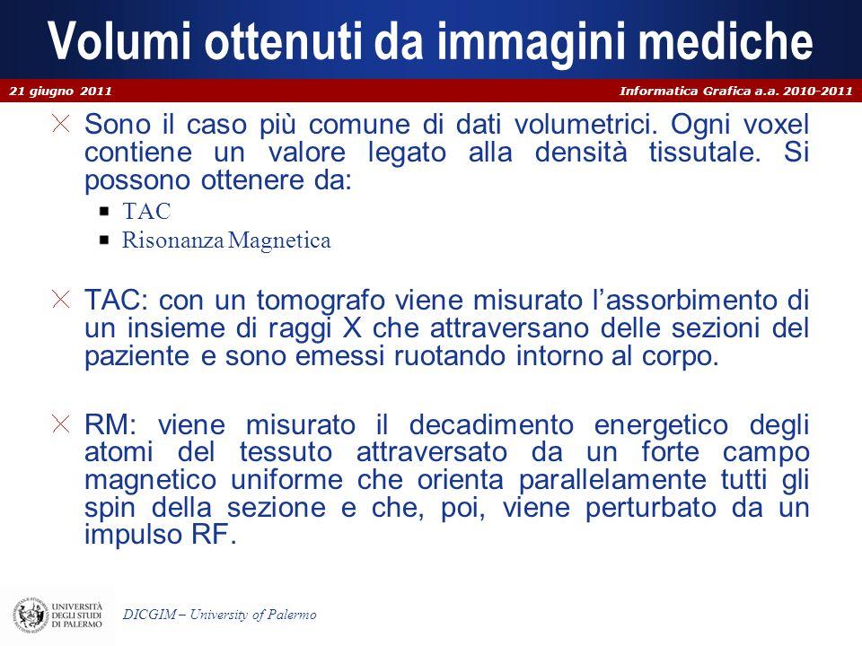 Informatica Grafica a.a. 2010-2011 DICGIM – University of Palermo Volumi ottenuti da immagini mediche Sono il caso più comune di dati volumetrici. Ogn
