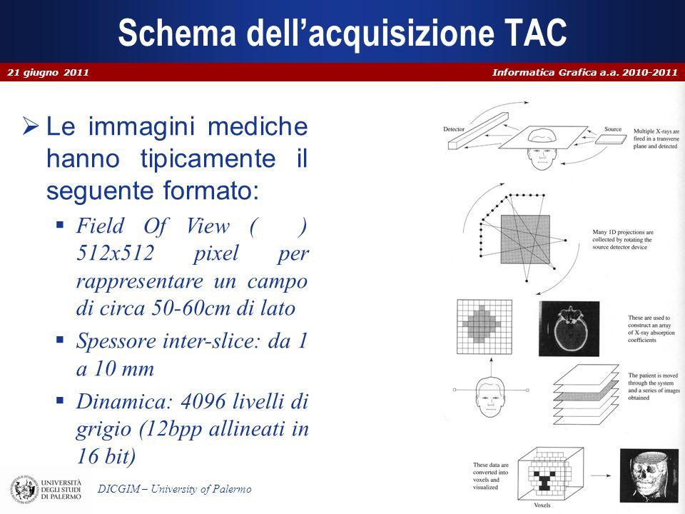 Informatica Grafica a.a. 2010-2011 DICGIM – University of Palermo Schema dellacquisizione TAC Le immagini mediche hanno tipicamente il seguente format