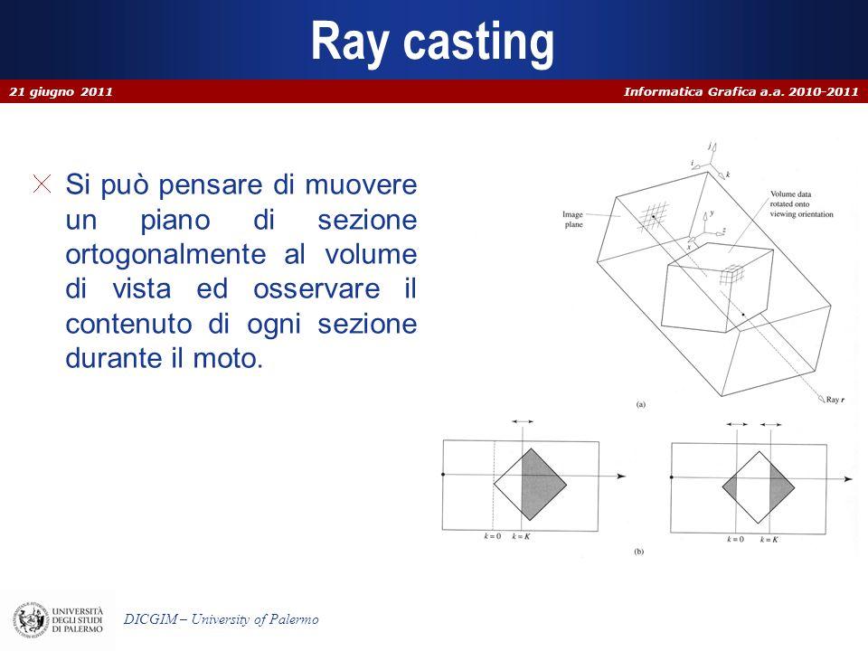 Informatica Grafica a.a. 2010-2011 DICGIM – University of Palermo Ray casting Si può pensare di muovere un piano di sezione ortogonalmente al volume d