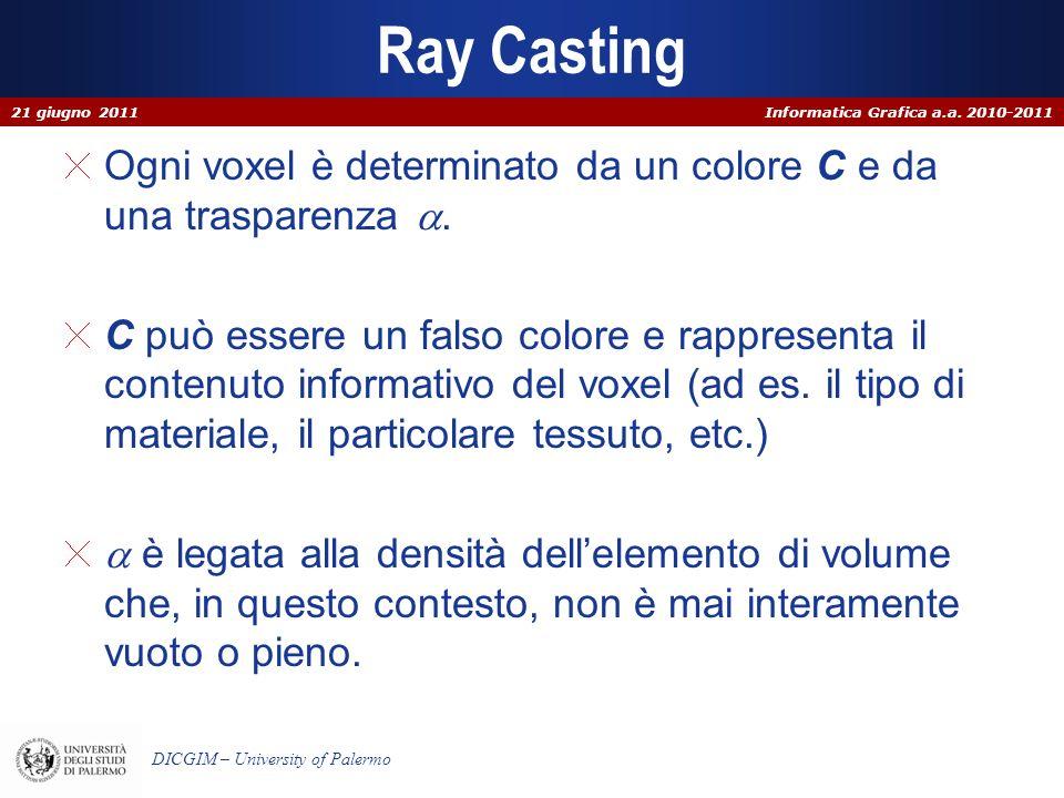 Informatica Grafica a.a. 2010-2011 DICGIM – University of Palermo Ray Casting Ogni voxel è determinato da un colore C e da una trasparenza. C può esse