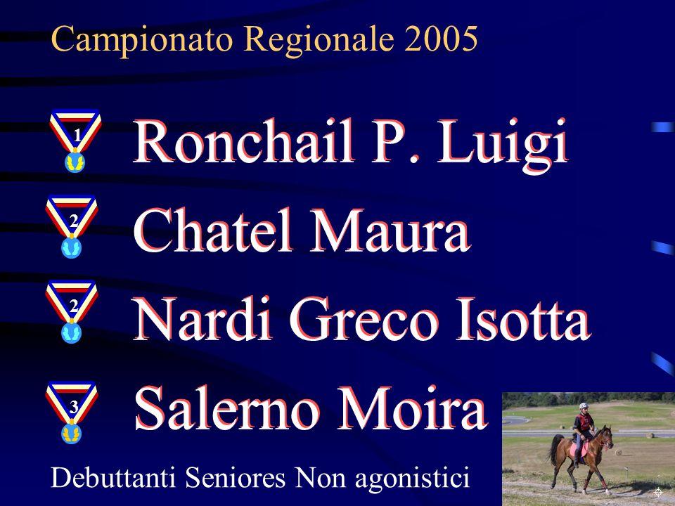 Campionato Regionale 2005 Debuttanti Seniores Non agonistici Ronchail P. Luigi Chatel Maura Nardi Greco Isotta Salerno Moira Ronchail P. Luigi Chatel