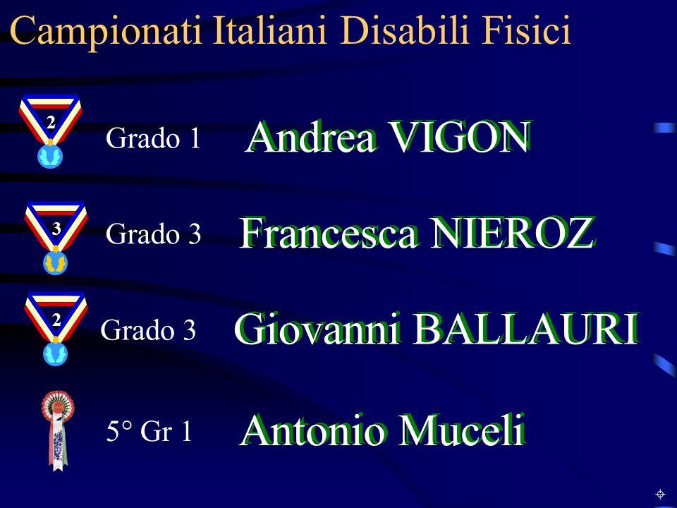 Campionati Italiani Disabili Fisici Andrea VIGON 2 Grado 1 Grado 3 3 Francesca NIEROZ Grado 3 Giovanni BALLAURI 2 Antonio Muceli 5° Gr 1