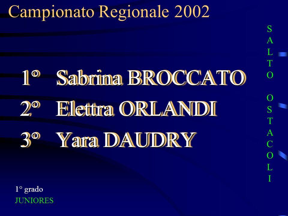Campionato Regionale 2002 1° grado JUNIORES 1° Sabrina BROCCATO 2° Elettra ORLANDI 3° Yara DAUDRY 1° Sabrina BROCCATO 2° Elettra ORLANDI 3° Yara DAUDR