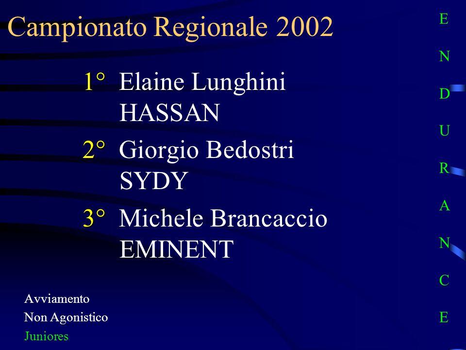 Campionato Regionale 2002 Avviamento Non Agonistico Juniores 1° 1° Elaine Lunghini HASSAN 2° 2° Giorgio Bedostri SYDY 3° 3° Michele Brancaccio EMINENT