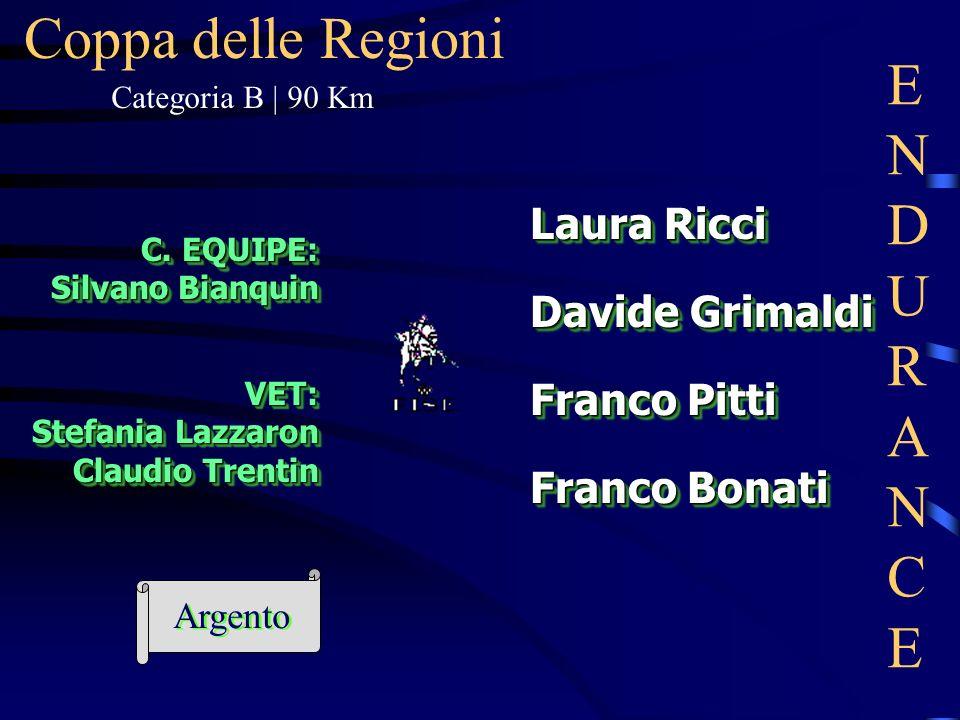 Coppa delle Regioni C. EQUIPE: Silvano Bianquin Franco Pitti VET: Stefania Lazzaron Claudio Trentin Franco Bonati Davide Grimaldi Laura Ricci ENDURANC