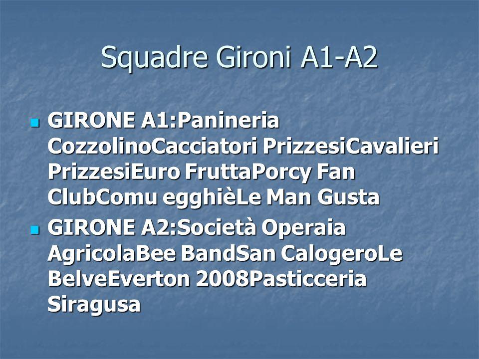 Squadre Gironi A1-A2 GIRONE A1:Panineria CozzolinoCacciatori PrizzesiCavalieri PrizzesiEuro FruttaPorcy Fan ClubComu egghièLe Man Gusta GIRONE A1:Pani