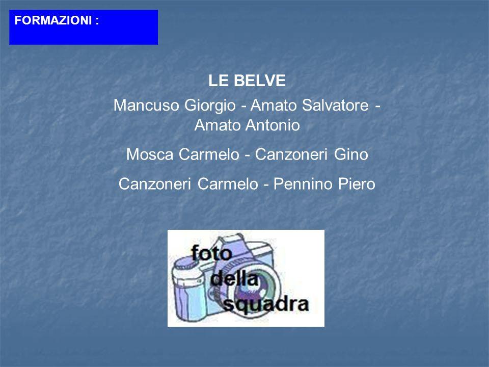 FORMAZIONI : LE BELVE Mancuso Giorgio - Amato Salvatore - Amato Antonio Mosca Carmelo - Canzoneri Gino Canzoneri Carmelo - Pennino Piero