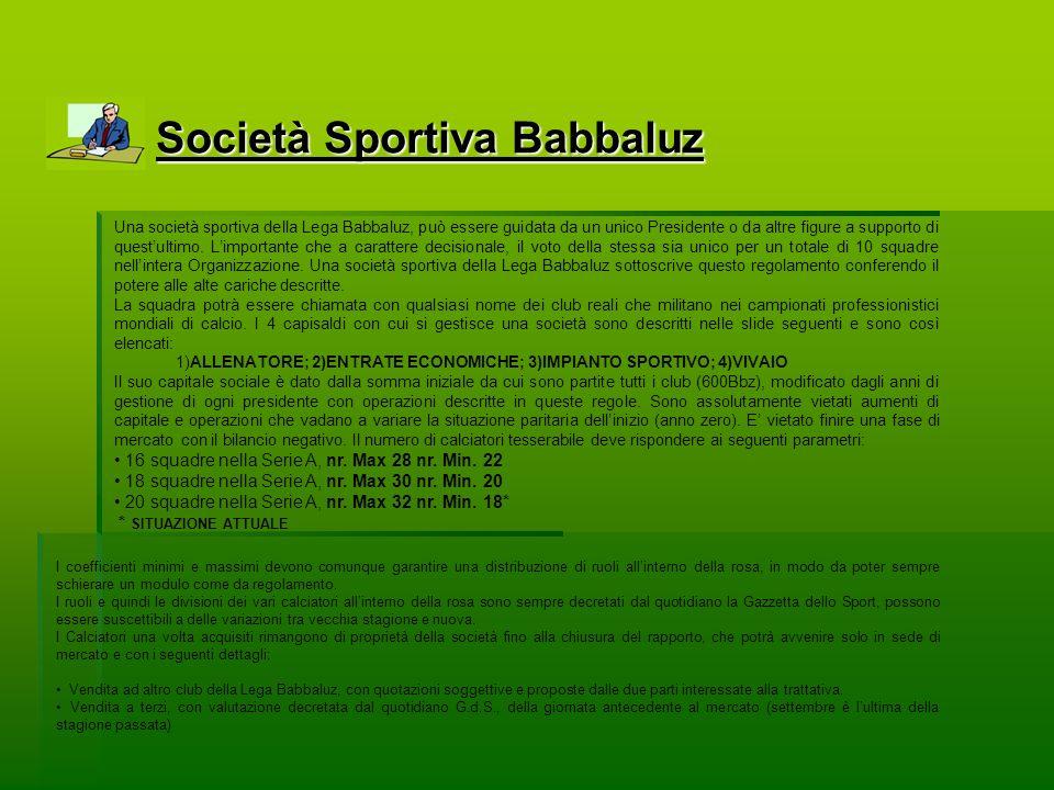 Società Sportiva Babbaluz Una società sportiva della Lega Babbaluz, può essere guidata da un unico Presidente o da altre figure a supporto di questultimo.