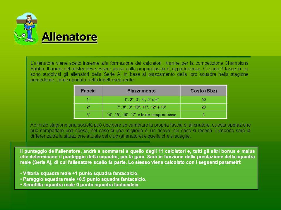 Allenatore Lallenatore viene scelto insieme alla formazione dei calciatori, tranne per la competizione Champions Babba.