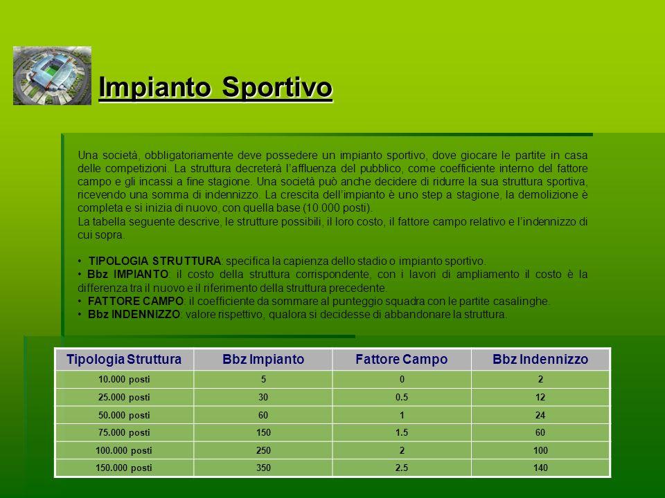 Impianto Sportivo Una società, obbligatoriamente deve possedere un impianto sportivo, dove giocare le partite in casa delle competizioni.