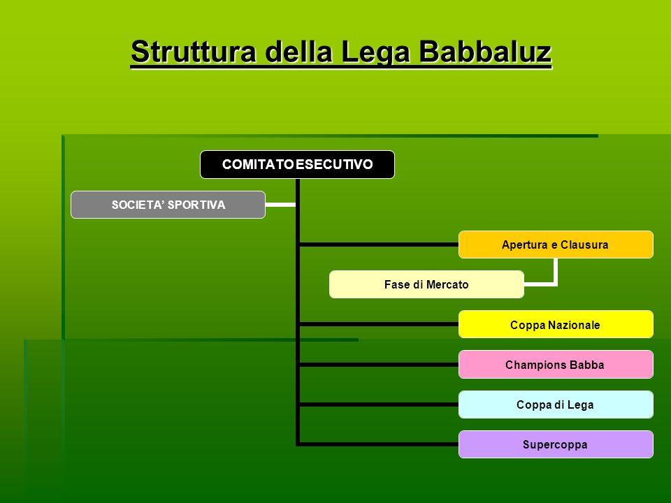 Struttura della Lega Babbaluz COMITATO ESECUTIVO Apertura e Clausura Fase di Mercato Coppa Nazionale Champions Babba Coppa di Lega Supercoppa SOCIETA SPORTIVA