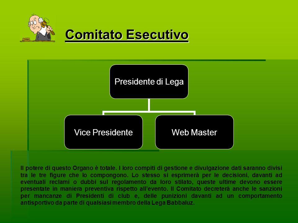 Comitato Esecutivo Presidente di Lega Vice Presidente Web Master Il potere di questo Organo è totale.
