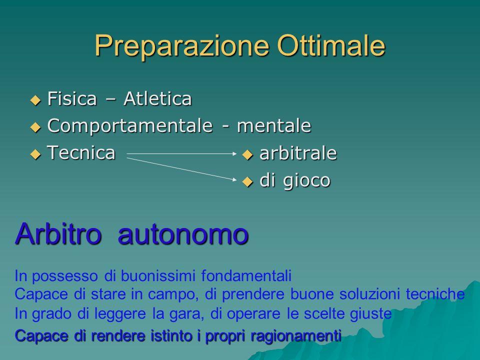 Preparazione Ottimale Fisica – Atletica Fisica – Atletica Comportamentale - mentale Comportamentale - mentale Tecnica Tecnica arbitrale arbitrale di g