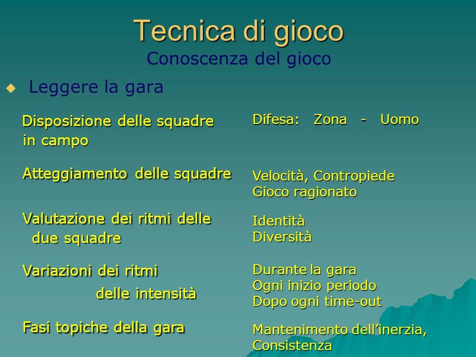 Tecnica di gioco Leggere la gara Disposizione delle squadre in campo Disposizione delle squadre in campo Difesa: Zona - Uomo Difesa: Zona - Uomo Conos