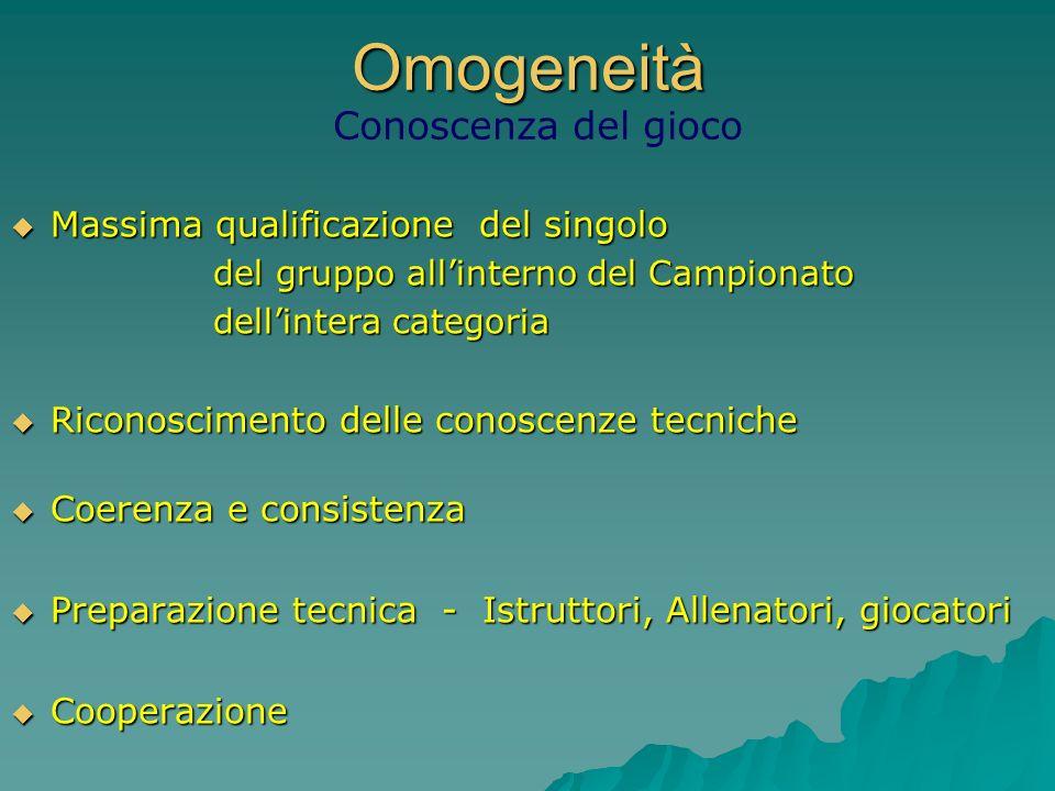 Omogeneità Massima qualificazione del singolo Massima qualificazione del singolo del gruppo allinterno del Campionato del gruppo allinterno del Campio