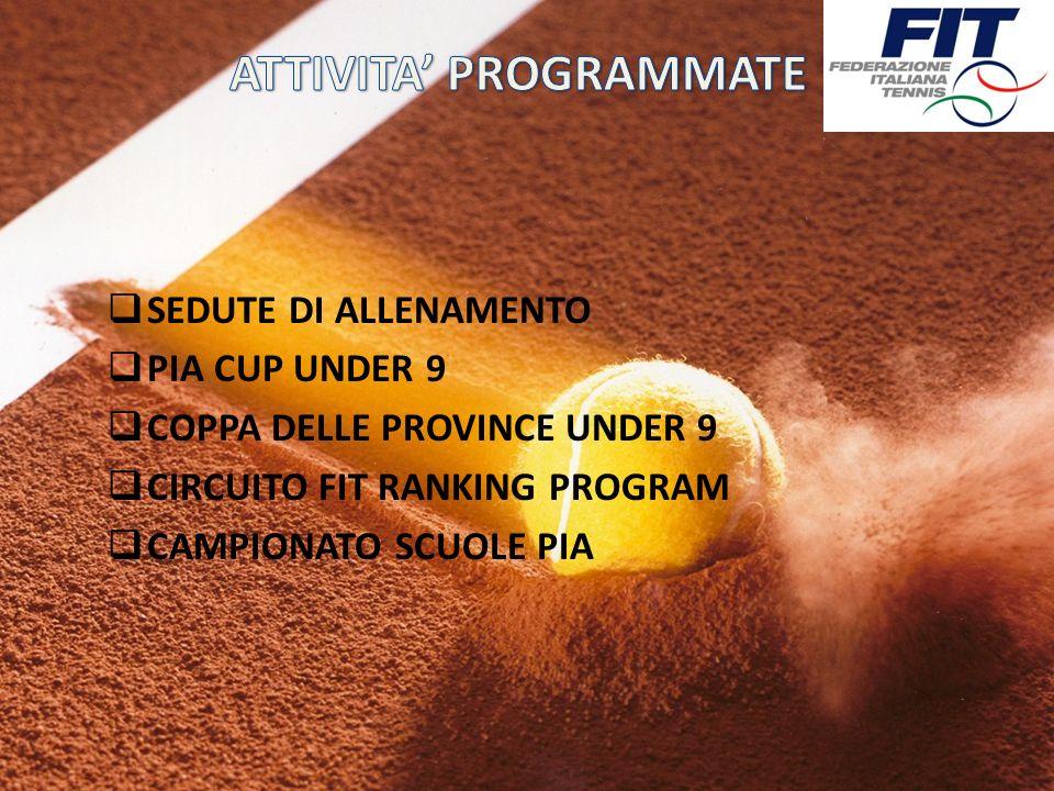 SEDUTE DI ALLENAMENTO PIA CUP UNDER 9 COPPA DELLE PROVINCE UNDER 9 CIRCUITO FIT RANKING PROGRAM CAMPIONATO SCUOLE PIA