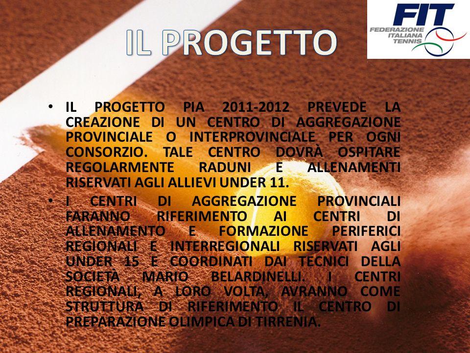 IL PROGETTO PIA 2011-2012 PREVEDE LA CREAZIONE DI UN CENTRO DI AGGREGAZIONE PROVINCIALE O INTERPROVINCIALE PER OGNI CONSORZIO.