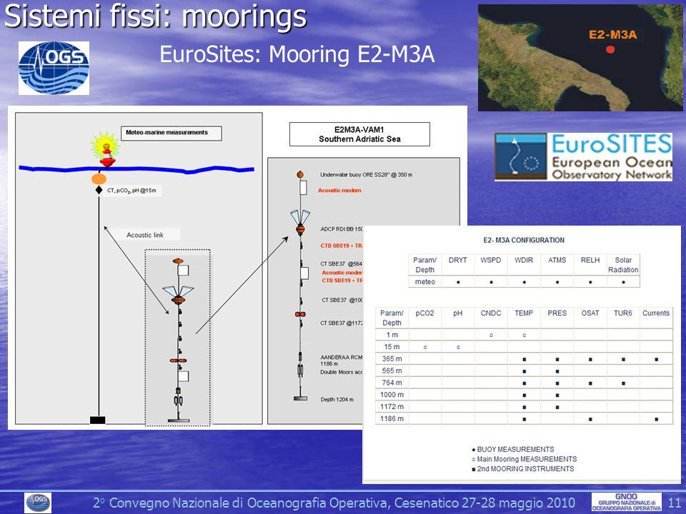 2 o Convegno Nazionale di Oceanografia Operativa, Cesenatico 27-28 maggio 2010 11 Sistemi fissi: moorings EuroSites: Mooring E2-M3A