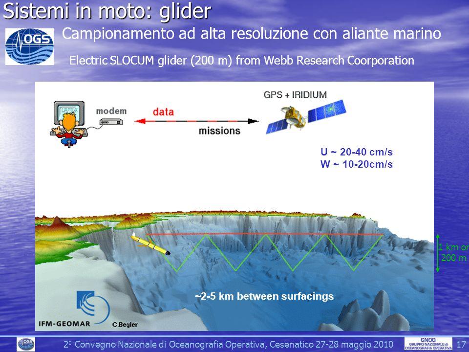 2 o Convegno Nazionale di Oceanografia Operativa, Cesenatico 27-28 maggio 2010 17 Sistemi in moto: glider Campionamento ad alta resoluzione con aliante marino U ~ 20-40 cm/s W ~ 10-20cm/s 1 km or 200 m ~2-5 km between surfacings Electric SLOCUM glider (200 m) from Webb Research Coorporation
