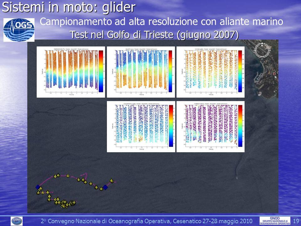 2 o Convegno Nazionale di Oceanografia Operativa, Cesenatico 27-28 maggio 2010 19 Sistemi in moto: glider Campionamento ad alta resoluzione con aliante marino Test nel Golfo di Trieste (giugno 2007)