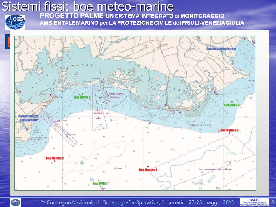 2 o Convegno Nazionale di Oceanografia Operativa, Cesenatico 27-28 maggio 2010 8 Sistemi fissi: boe meteo-marine PROGETTO PALME UN SISTEMA INTEGRATO di MONITORAGGIO AMBIENTALE MARINO per LA PROTEZIONE CIVILE del FRIULI-VENEZIA GIULIA Con il Progetto denominato PALME è stato realizzato per la Protezione Civile del Friuli-Venezia Giulia un sistema di monitoraggio ambientale marino integrato nella rete di sorveglianza idrometeorologica regionale, in grado di acquisire e sottoporre a controllo evolutivo i principali processi fisici che caratterizzano lambiente costiero con il fine di salvaguardare la pubblica incolumità e gli insediamenti lungo i litorali, nonché lungo i due corsi dacqua principali della Regione.