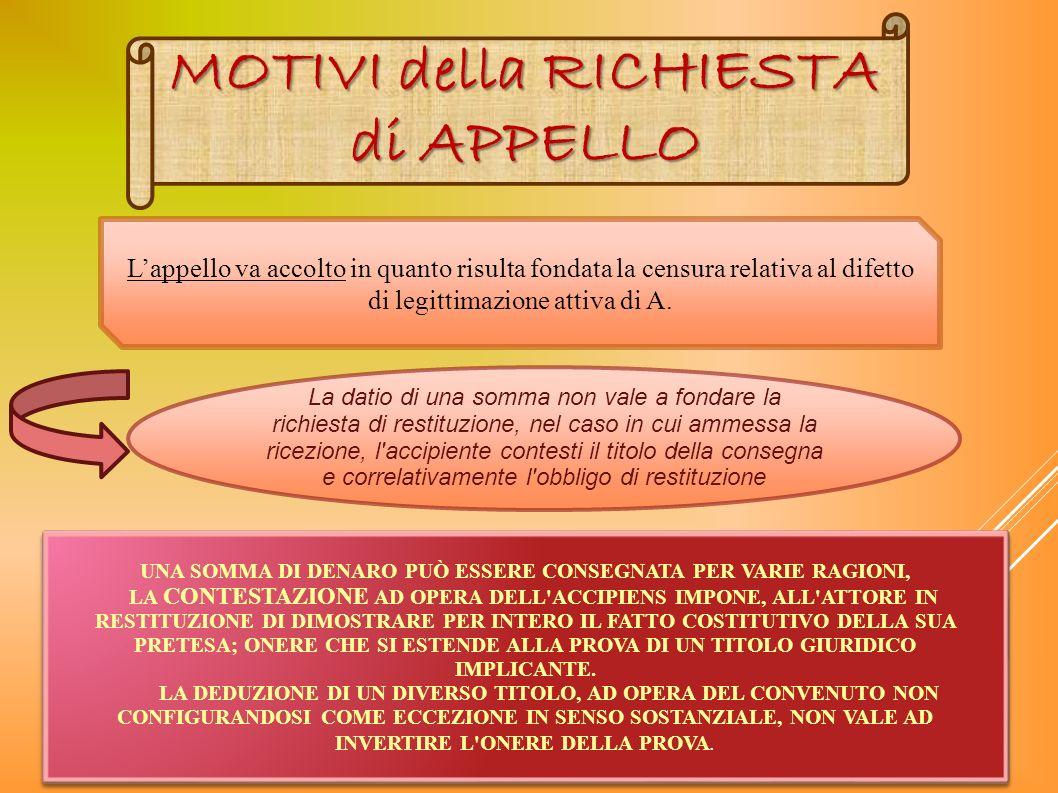 MOTIVI della RICHIESTA di APPELLO Lappello va accolto in quanto risulta fondata la censura relativa al difetto di legittimazione attiva di A. La datio