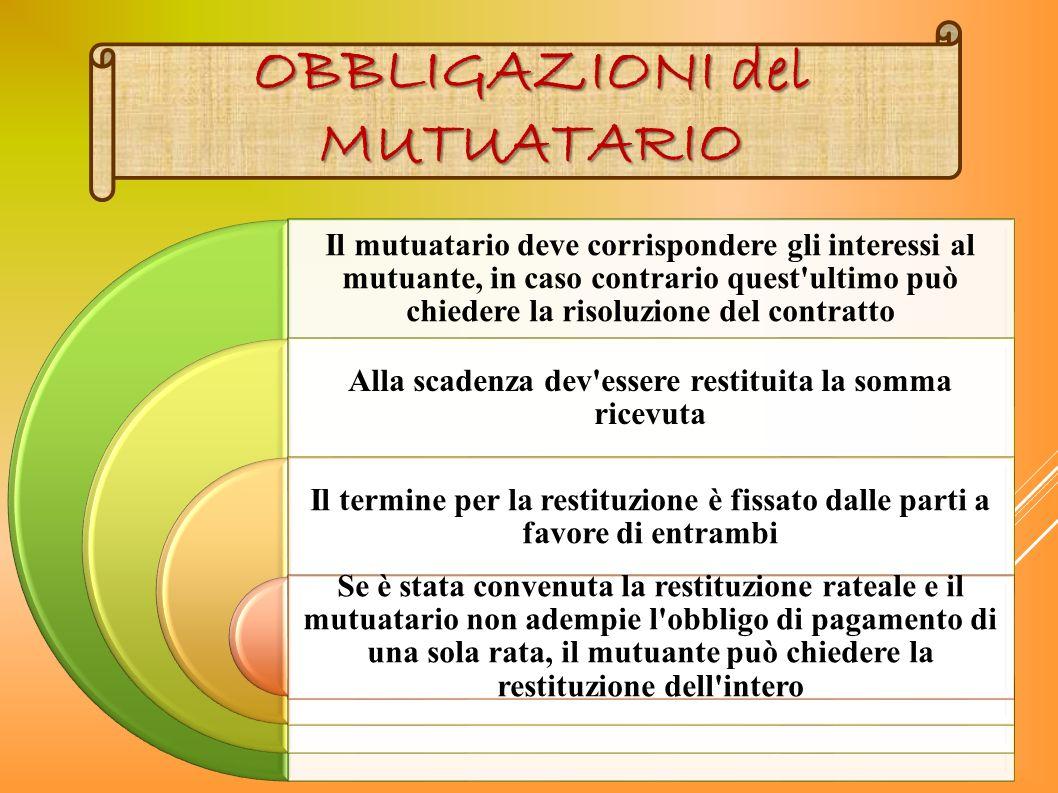 OBBLIGAZIONI del MUTUATARIO Il mutuatario deve corrispondere gli interessi al mutuante, in caso contrario quest'ultimo può chiedere la risoluzione del