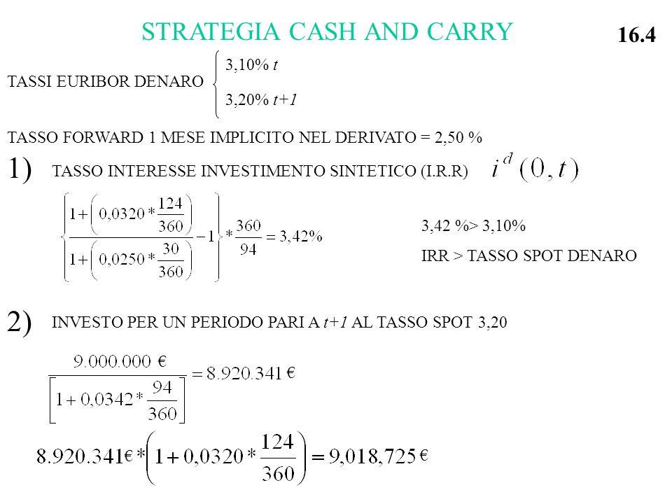 STRATEGIA CASH AND CARRY TASSI EURIBOR DENARO 3,10% t 3,20% t+1 TASSO FORWARD 1 MESE IMPLICITO NEL DERIVATO = 2,50 % 3,42 %> 3,10% IRR > TASSO SPOT DENARO 1) 2) TASSO INTERESSE INVESTIMENTO SINTETICO (I.R.R) INVESTO PER UN PERIODO PARI A t+1 AL TASSO SPOT 3,20 16.4