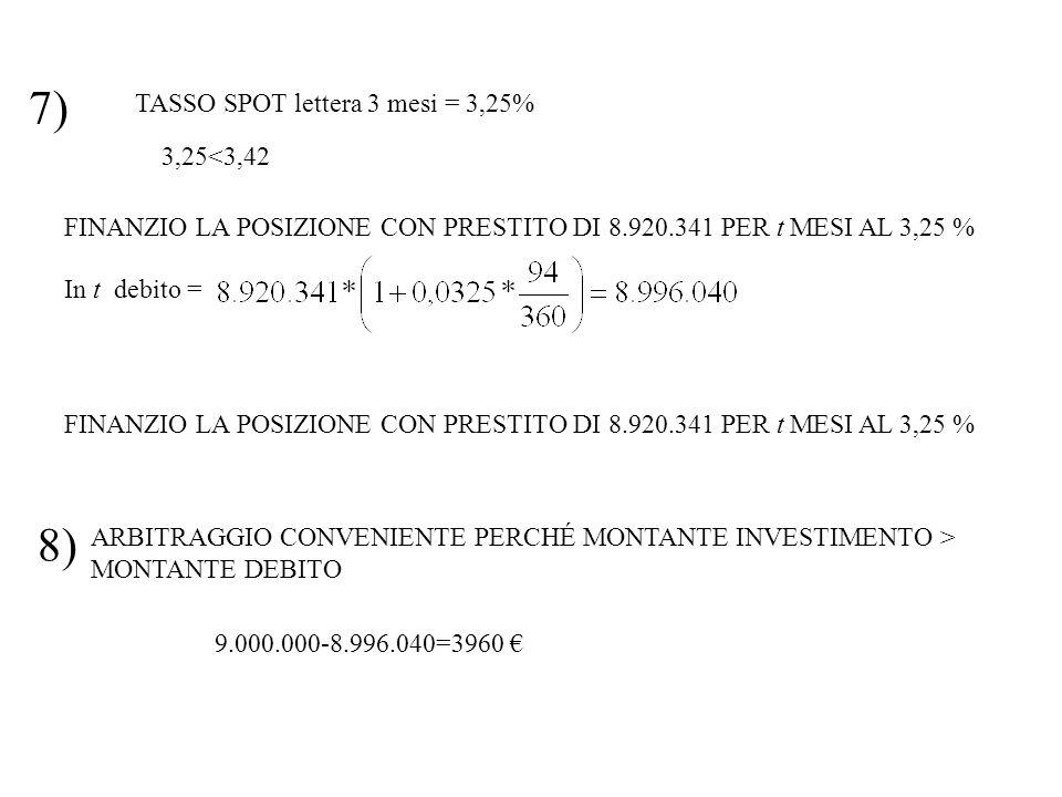 7) TASSO SPOT lettera 3 mesi = 3,25% 3,25<3,42 FINANZIO LA POSIZIONE CON PRESTITO DI 8.920.341 PER t MESI AL 3,25 % In t debito = FINANZIO LA POSIZIONE CON PRESTITO DI 8.920.341 PER t MESI AL 3,25 % 8) ARBITRAGGIO CONVENIENTE PERCHÉ MONTANTE INVESTIMENTO > MONTANTE DEBITO 9.000.000-8.996.040=3960