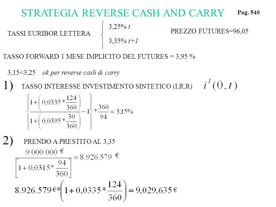 STRATEGIA REVERSE CASH AND CARRY TASSI EURIBOR LETTERA 3,25% t 3,35% t+1 TASSO FORWARD 1 MESE IMPLICITO DEL FUTURES = 3,95 % 1) 2) TASSO INTERESSE INVESTIMENTO SINTETICO (I.R.R) PRENDO A PRESTITO AL 3,35 PREZZO FUTURES=96,05 3,15<3,25 ok per reverse cash & carry Pag.
