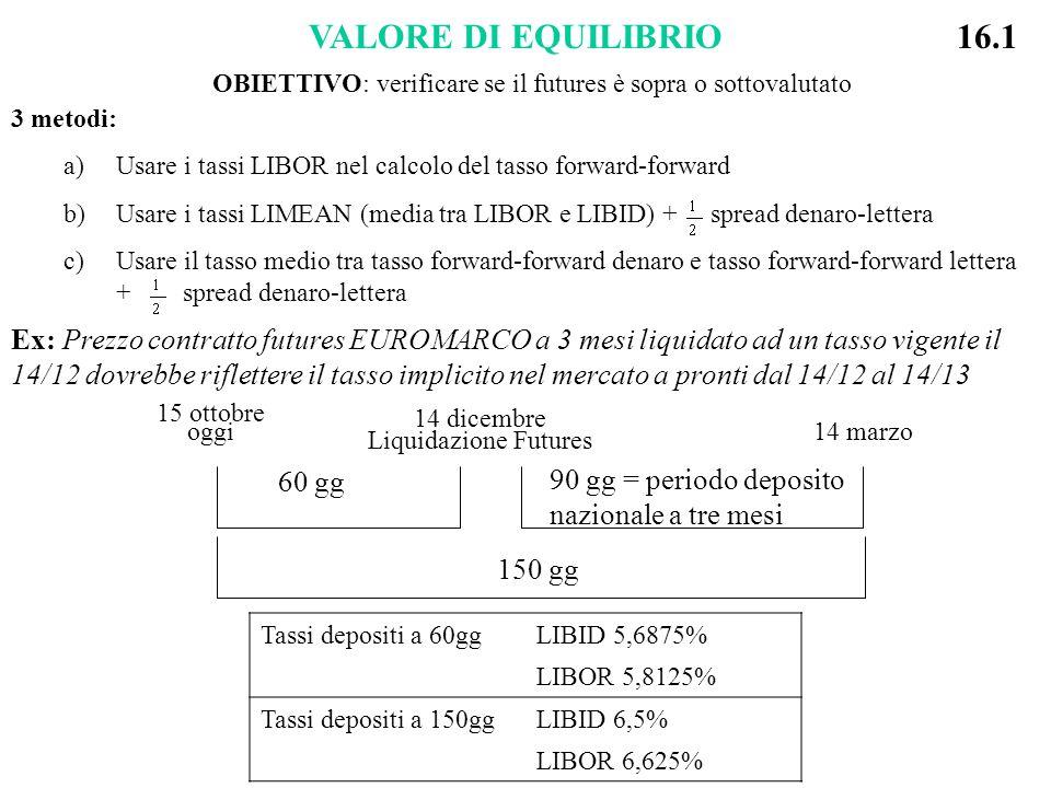 a)TASSO FORWARD-FORWARD per 3 mesi con partenza fra 2 mesi Confronto tassi attuali 60gg e 150gg LIBOR 60gg 5,8125% LIBOR 150gg 6,625% Tasso futures dequilibrio implicito = b) LIMEAN + SPREAD LIMEAN 60gg 5,75% LIMEAN 150gg 6,5625% Tasso centrale FORWARD-FORWARD a 90 gg = Aggiungo metà dello spread denaro-lettera (1/8 diviso 2) =1/16=0.0625 TASSO FUTURES IMPLICITO=7,04+0,0625=7,1%