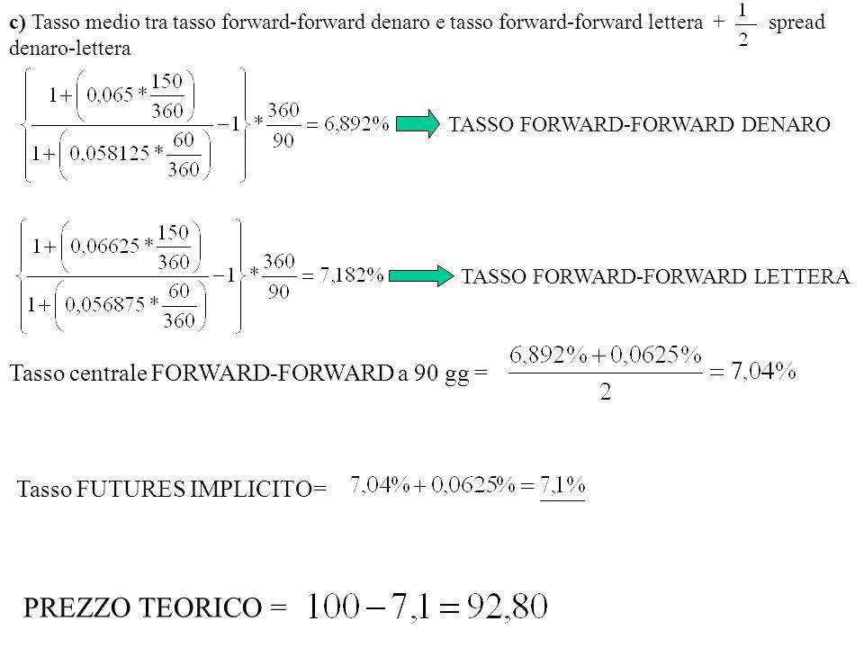 TASSO FORWARD-FORWARD DENARO TASSO FORWARD-FORWARD LETTERA Tasso centrale FORWARD-FORWARD a 90 gg = Tasso FUTURES IMPLICITO= PREZZO TEORICO = c) Tasso