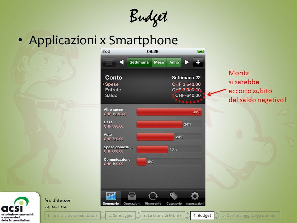 23.04.2014 Budget Io e il denaro Applicazioni x Smartphone Moritz si sarebbe accorto subito del saldo negativo.