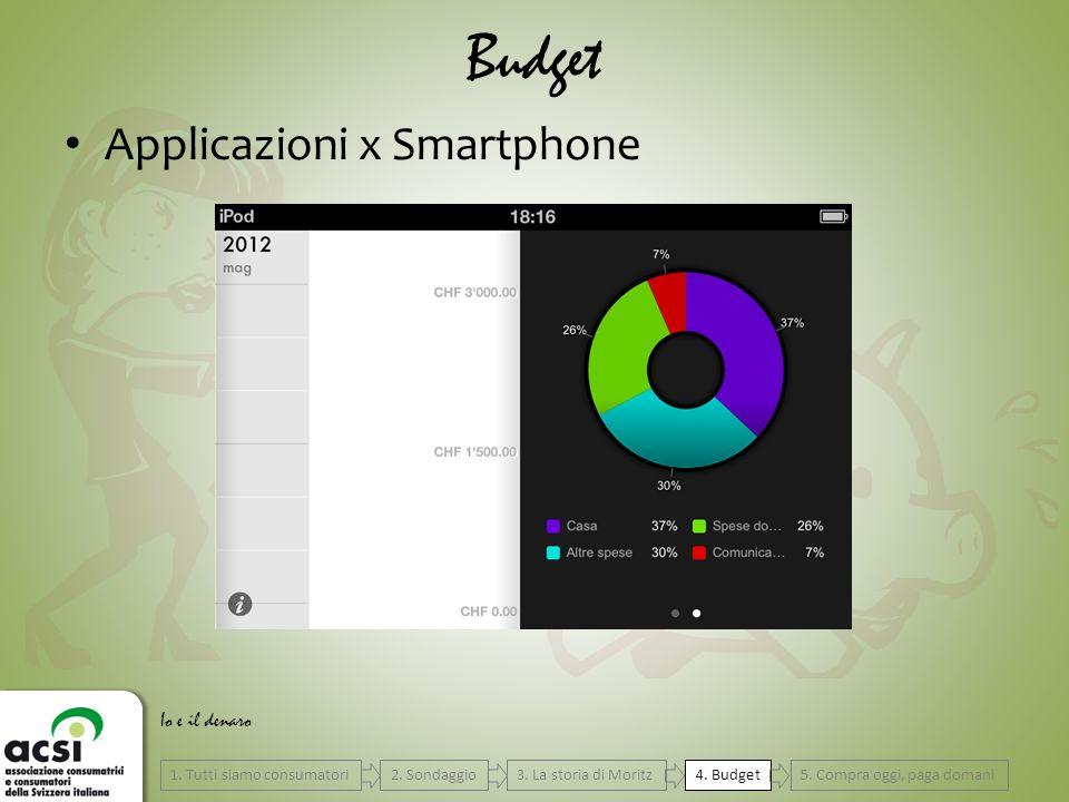 Budget Io e il denaro Applicazioni x Smartphone 4.