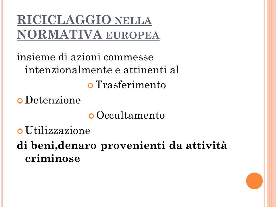 RICICLAGGIO NELLA NORMATIVA EUROPEA insieme di azioni commesse intenzionalmente e attinenti al Trasferimento Detenzione Occultamento Utilizzazione di beni,denaro provenienti da attività criminose