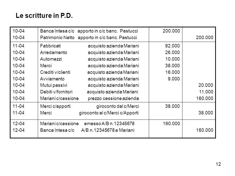 12 Le scritture in P.D.10-04 Banca Intesa c/c apporto in c/c banc.