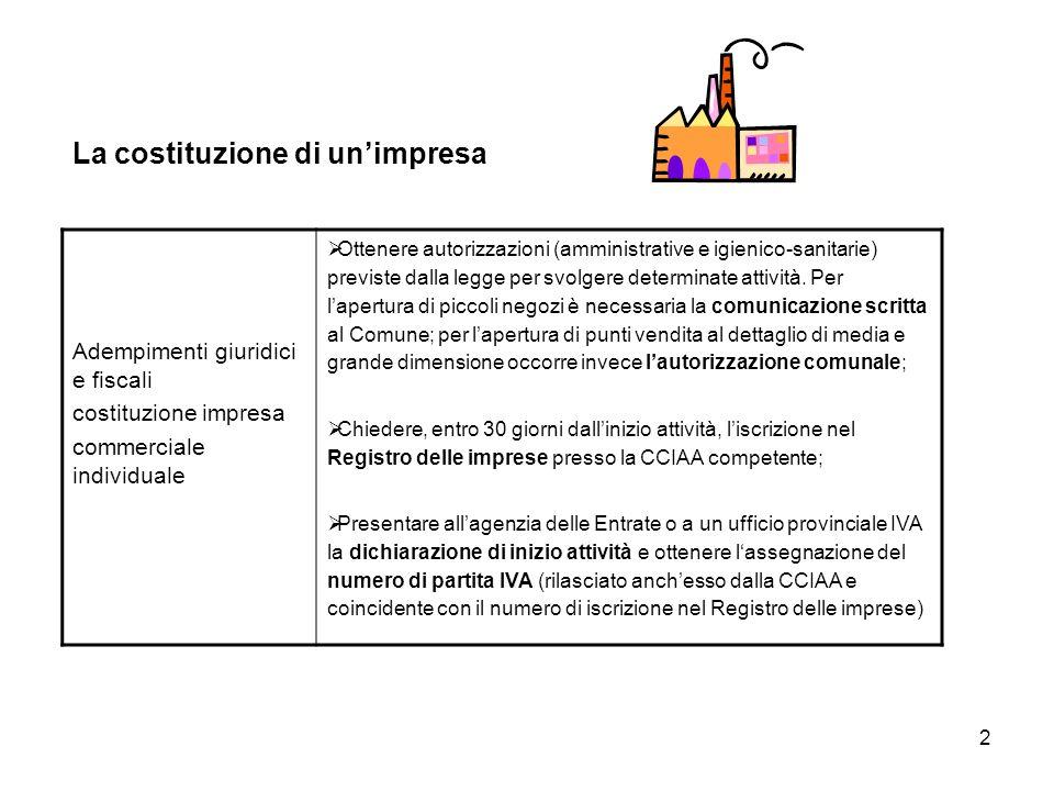 2 La costituzione di unimpresa Adempimenti giuridici e fiscali costituzione impresa commerciale individuale Ottenere autorizzazioni (amministrative e igienico-sanitarie) previste dalla legge per svolgere determinate attività.