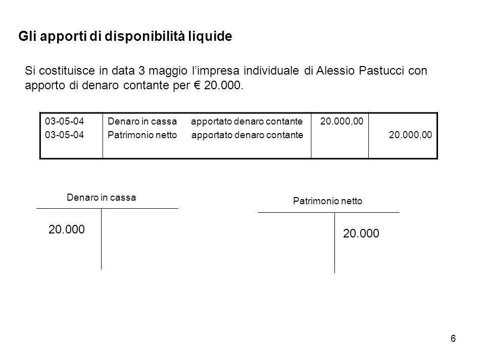 6 Gli apporti di disponibilità liquide Si costituisce in data 3 maggio limpresa individuale di Alessio Pastucci con apporto di denaro contante per 20.000.