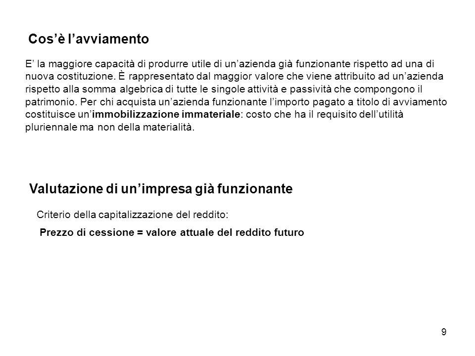 10 Esempio di acquisto di azienda Il ragioniere Alessio Pastucci decide di aprire unattività commerciale.
