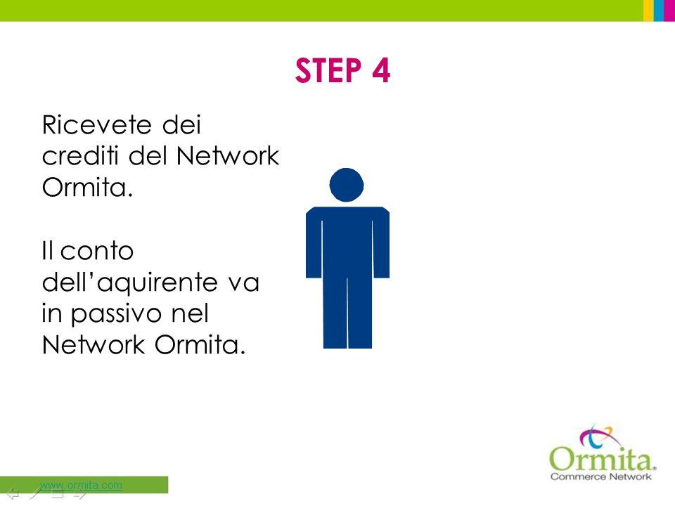 STEP 4 Ricevete dei crediti del Network Ormita. Il conto dellaquirente va in passivo nel Network Ormita.