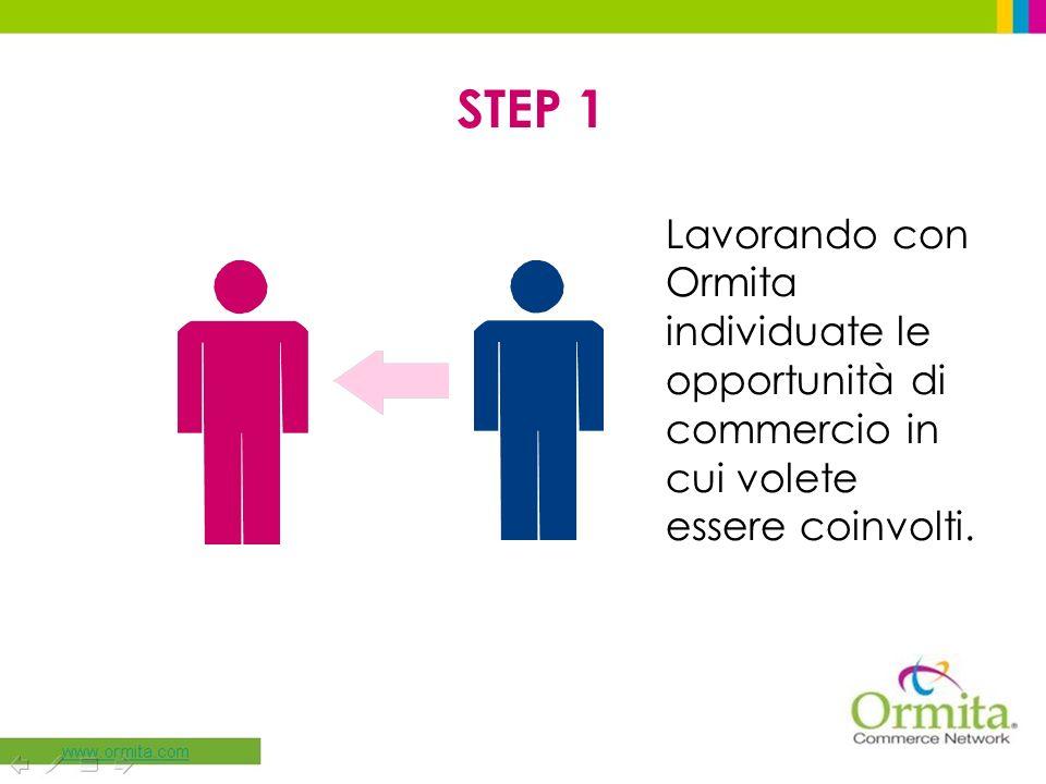 STEP 1 Lavorando con Ormita individuate le opportunità di commercio in cui volete essere coinvolti.