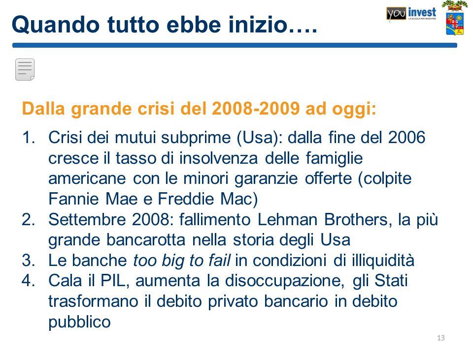 Quando tutto ebbe inizio…. Dalla grande crisi del 2008-2009 ad oggi: 1.Crisi dei mutui subprime (Usa): dalla fine del 2006 cresce il tasso di insolven