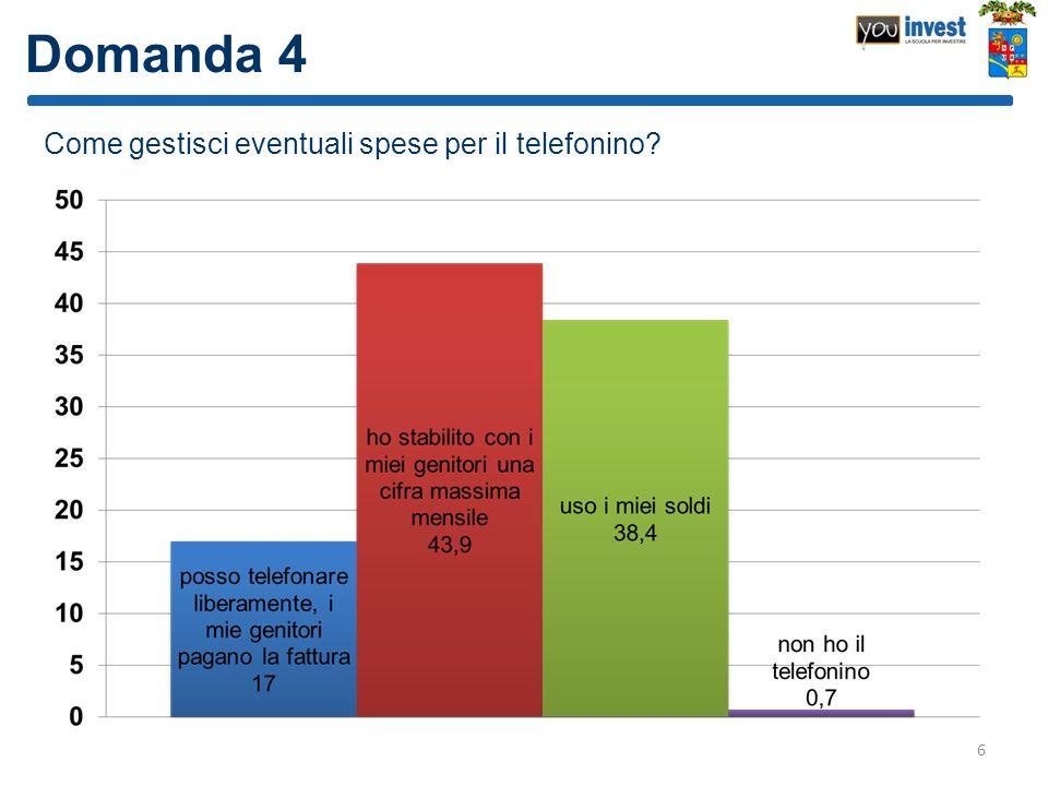 Domanda 4 6 Come gestisci eventuali spese per il telefonino?