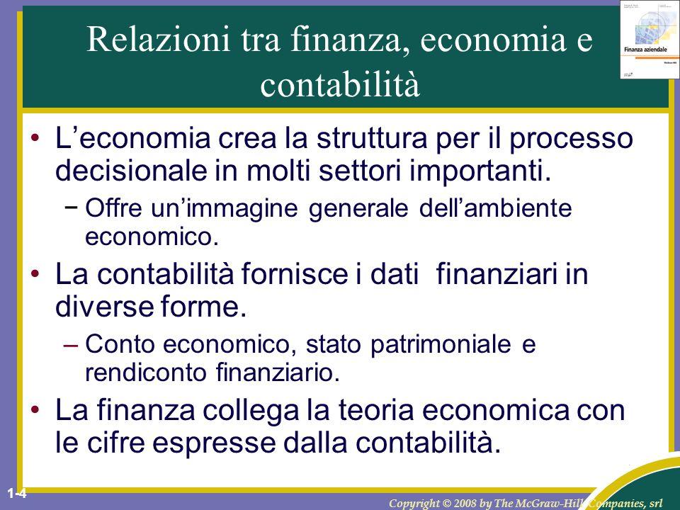 Copyright © 2008 by The McGraw-Hill Companies, srl 1-5 Evoluzione del campo di studio della finanza Agli inizi del Novecento: emersa come un campo di studio separato delle scienze economiche.