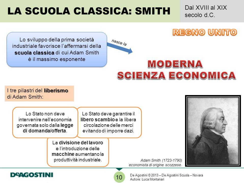 liberismo I tre pilastri del liberismo di Adam Smith: La divisione del lavoro e lintroduzione delle macchine aumentano la produttività industriale. Lo